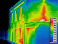 thermal imaging testing