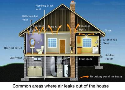 what is air pressure testing