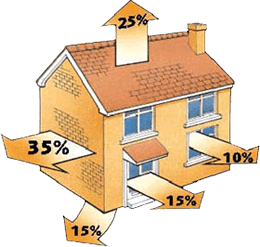 Graphic demonstrating air leakage from a typical British home